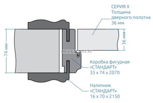 Монтаж стандарного погонажа серии Х Profildoors