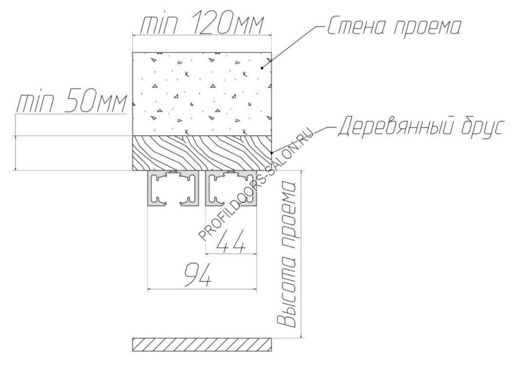 Размер профиля алюминиевой перегородки в разрезе
