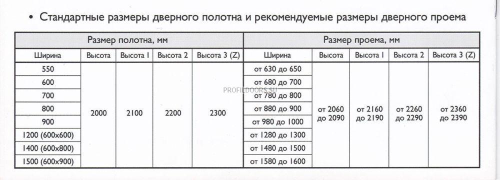 Таблица с проёмами для дверей